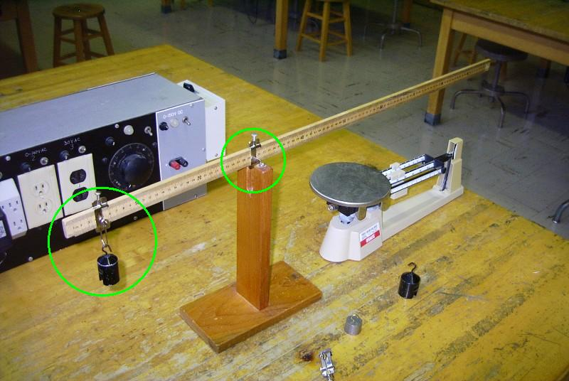 physics static and rotational equilibrium lab Static equilibrium a mechatronics  equilibrium problem that high school physics students are responsible for the use of  experiment ] science and m.