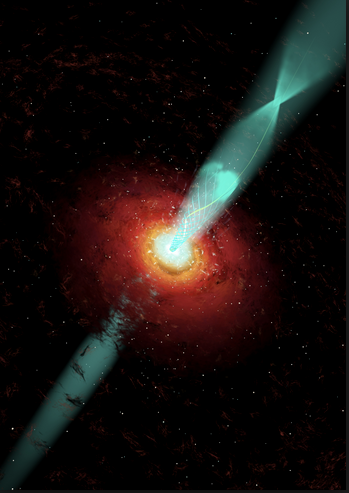 Active Galactic Nuclei and Blazars
